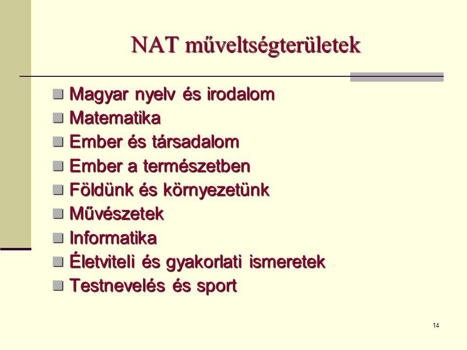 14 NAT műveltségterületek  Magyar nyelv és irodalom  Matematika  Ember és társadalom  Ember a természetben  Földünk és környezetünk  Művészetek  Informatika  Életviteli és gyakorlati ismeretek  Testnevelés és sport