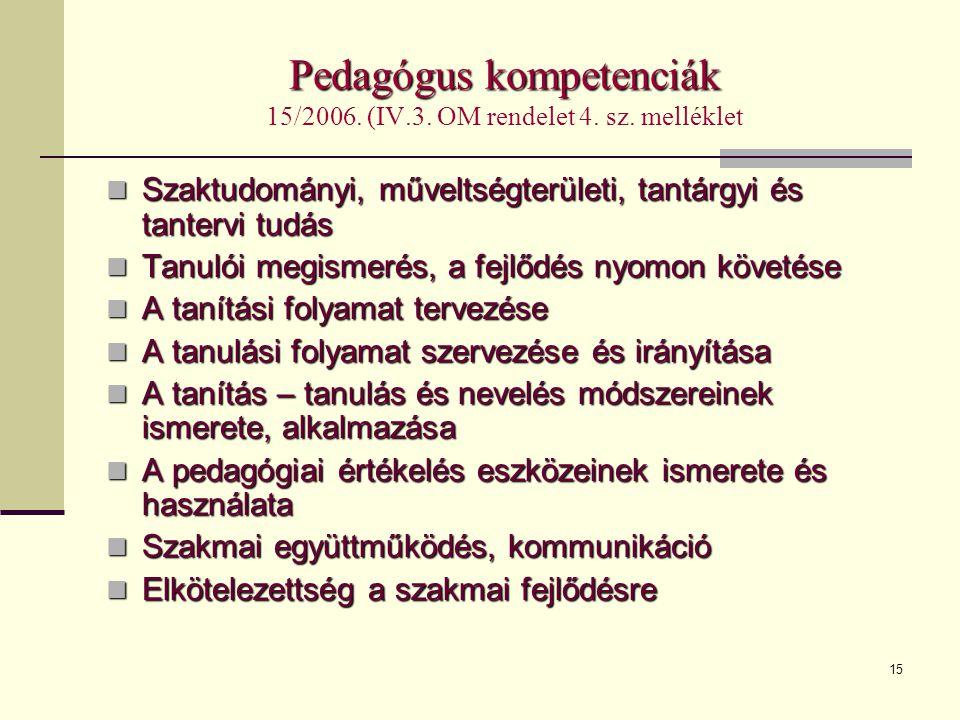 15 Pedagógus kompetenciák Pedagógus kompetenciák 15/2006.