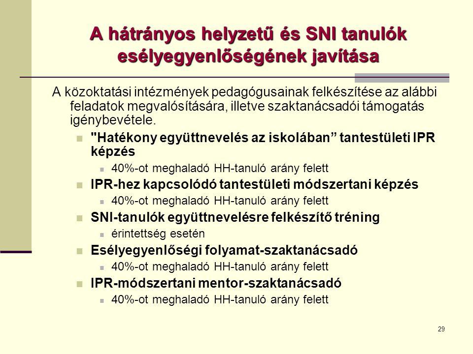 29 A hátrányos helyzetű és SNI tanulók esélyegyenlőségének javítása A közoktatási intézmények pedagógusainak felkészítése az alábbi feladatok megvalósítására, illetve szaktanácsadói támogatás igénybevétele.