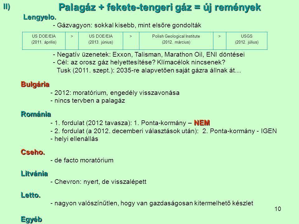 10 Lengyelo. - Gázvagyon: sokkal kisebb, mint elsőre gondolták Bulgária - 2012: moratórium, engedély visszavonása - nincs tervben a palagázRománia NEM
