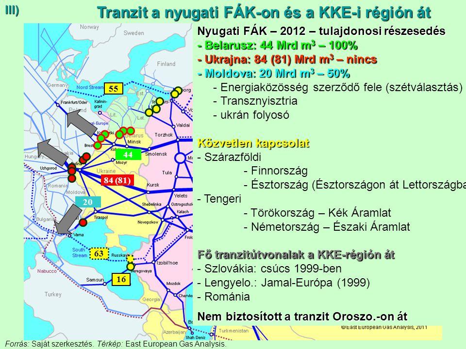 11 Nyugati FÁK – 2012 – tulajdonosi részesedés - Belarusz: 44 Mrd m 3 – 100% - Ukrajna: 84 (81) Mrd m 3 – nincs - Moldova: 20 Mrd m 3 – 50% - Energiak