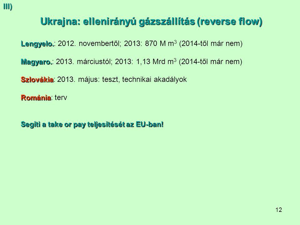 12 Ukrajna: ellenirányú gázszállítás (reverse flow) Lengyelo. Lengyelo. : 2012. novembertől; 2013: 870 M m 3 (2014-től már nem) Magyaro. Magyaro. : 20