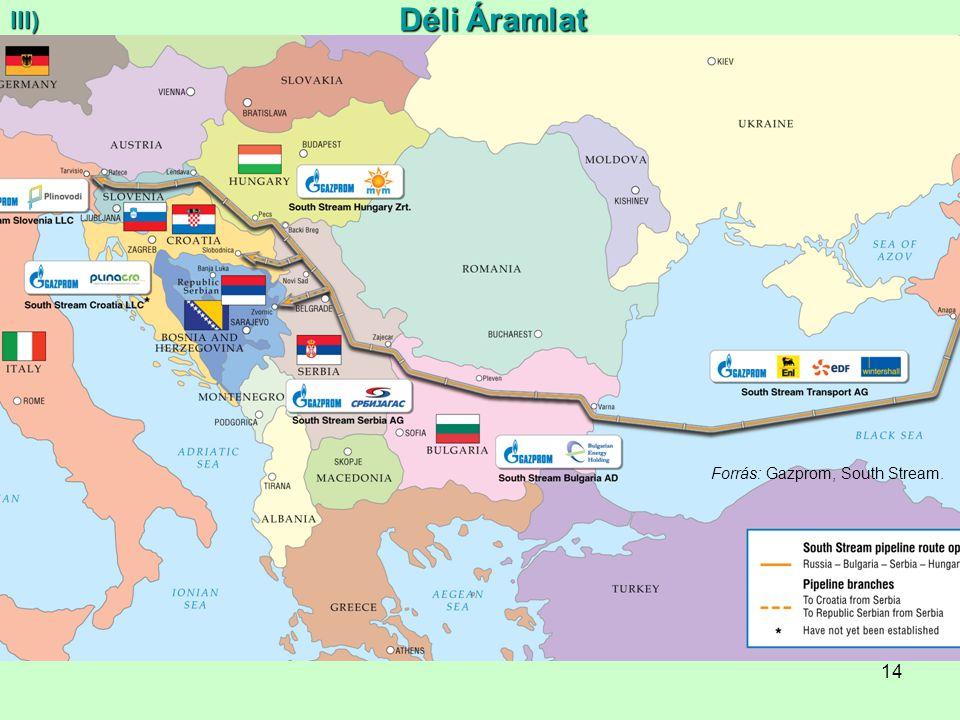 14 Déli Áramlat III) Forrás: Gazprom, South Stream.
