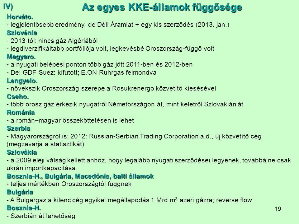19 Horváto. - legjelentősebb eredmény, de Déli Áramlat + egy kis szerződés (2013. jan.)Szlovénia - 2013-tól: nincs gáz Algériából - legdiverzifikáltab