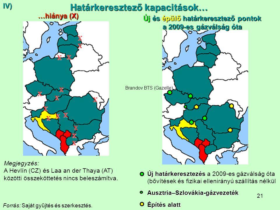 21IV) Új határkeresztezés Új határkeresztezés a 2009-es gázválság óta (bővítések és fizikai ellenirányú szállítás nélkül Megjegyzés: A Hevlín (CZ) és