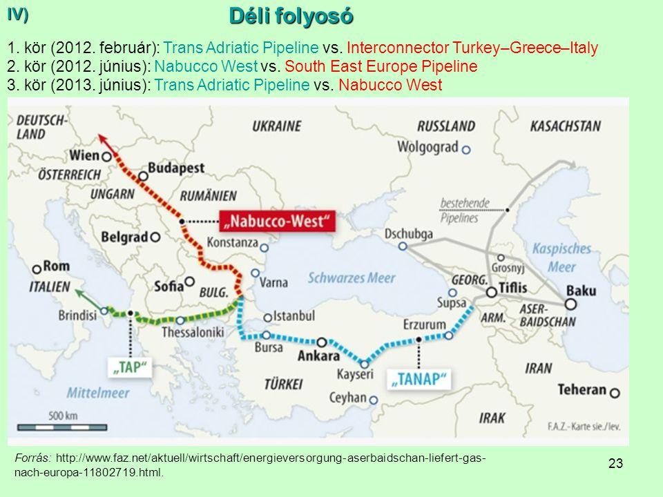 23 Forrás: http://www.faz.net/aktuell/wirtschaft/energieversorgung-aserbaidschan-liefert-gas- nach-europa-11802719.html. Déli folyosó 1. kör (2012. fe
