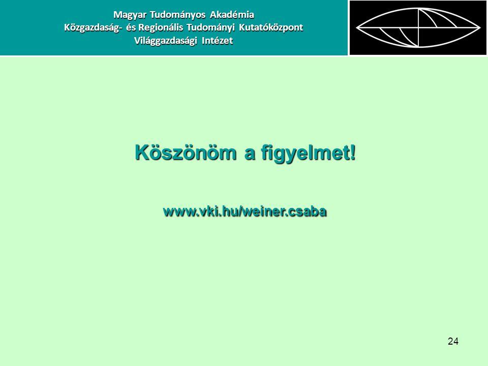 24 Magyar Tudományos Akadémia Közgazdaság- és Regionális Tudományi Kutatóközpont Világgazdasági Intézet Köszönöm a figyelmet! www.vki.hu/weiner.csaba