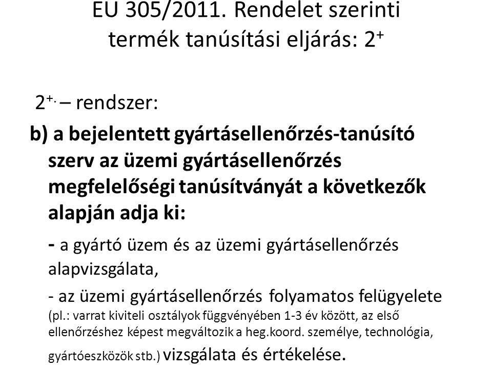EU 305/2011. Rendelet szerinti termék tanúsítási eljárás: 2 + 2 +. – rendszer: b) a bejelentett gyártásellenőrzés-tanúsító szerv az üzemi gyártásellen