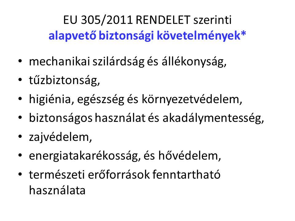 EU 305/2011 RENDELET szerinti alapvető biztonsági követelmények* • mechanikai szilárdság és állékonyság, • tűzbiztonság, • higiénia, egészség és körny