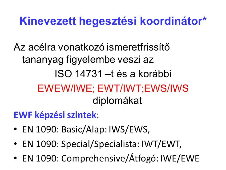 Kinevezett hegesztési koordinátor* Az acélra vonatkozó ismeretfrissítő tananyag figyelembe veszi az ISO 14731 –t és a korábbi EWEW/IWE; EWT/IWT;EWS/IW