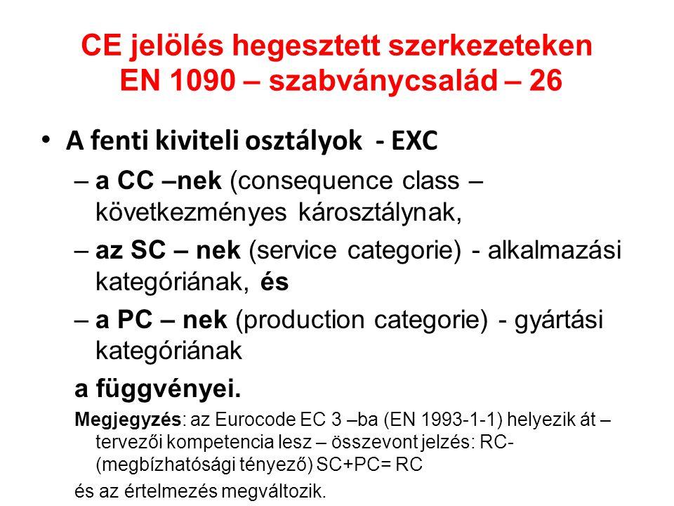 CE jelölés hegesztett szerkezeteken EN 1090 – szabványcsalád – 26 • A fenti kiviteli osztályok - EXC –a CC –nek (consequence class – következményes ká