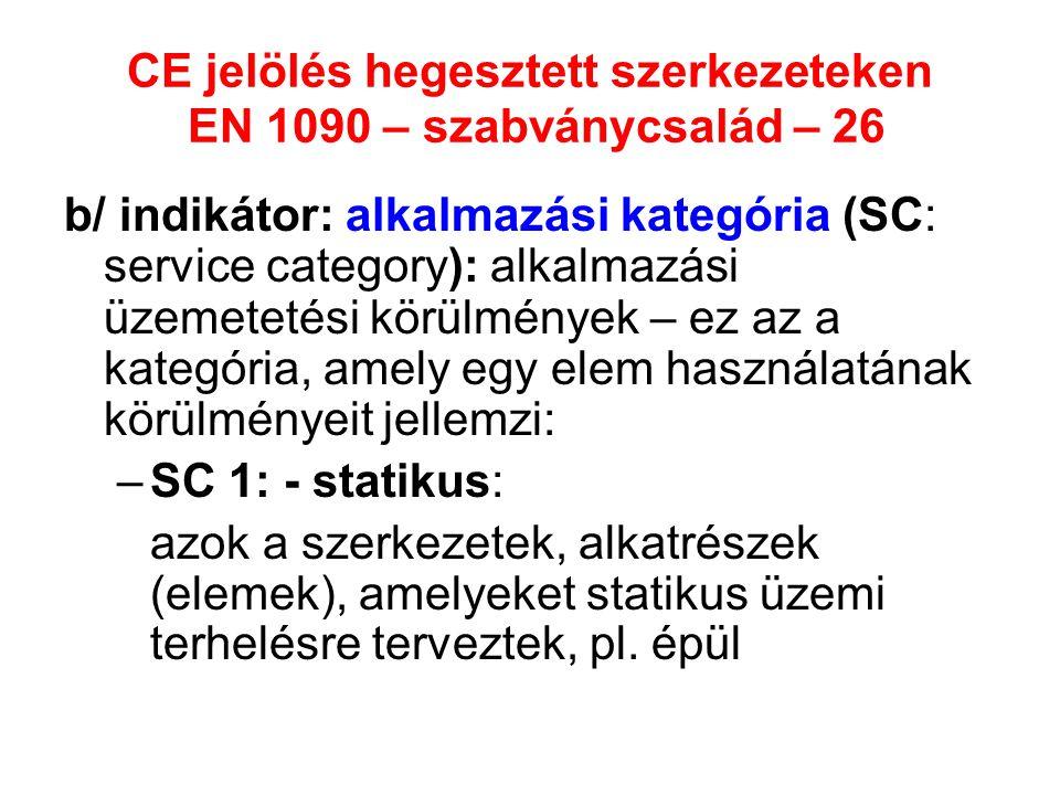 CE jelölés hegesztett szerkezeteken EN 1090 – szabványcsalád – 26 b/ indikátor: alkalmazási kategória (SC: service category): alkalmazási üzemetetési