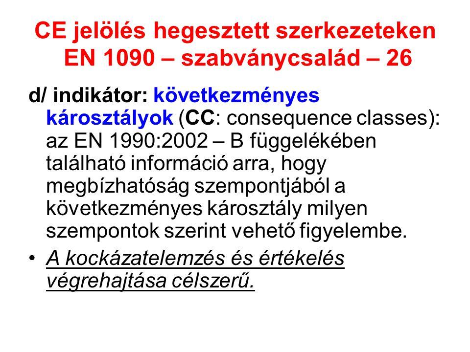 CE jelölés hegesztett szerkezeteken EN 1090 – szabványcsalád – 26 d/ indikátor: következményes károsztályok (CC: consequence classes): az EN 1990:2002