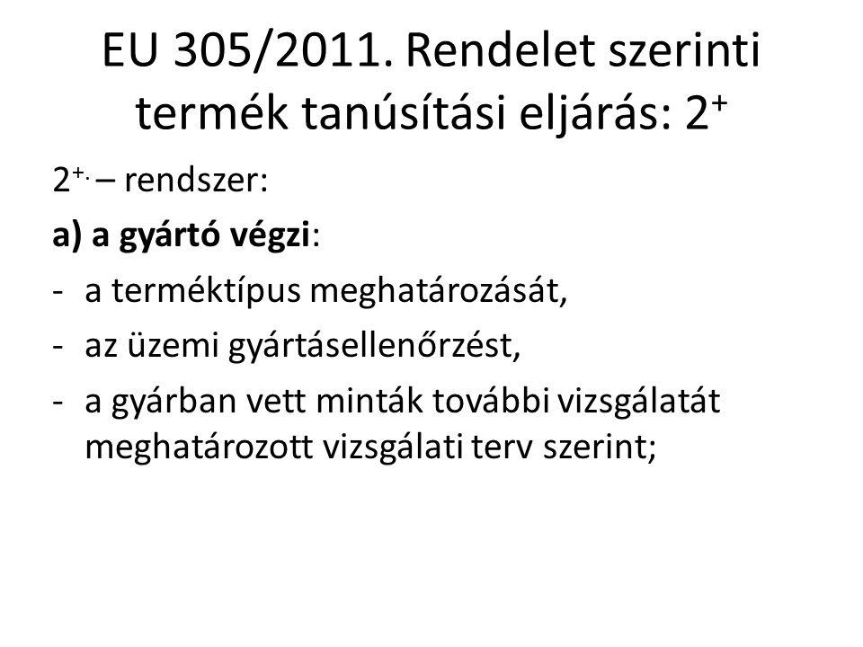 EU 305/2011. Rendelet szerinti termék tanúsítási eljárás: 2 + 2 +. – rendszer: a) a gyártó végzi: -a terméktípus meghatározását, -az üzemi gyártáselle