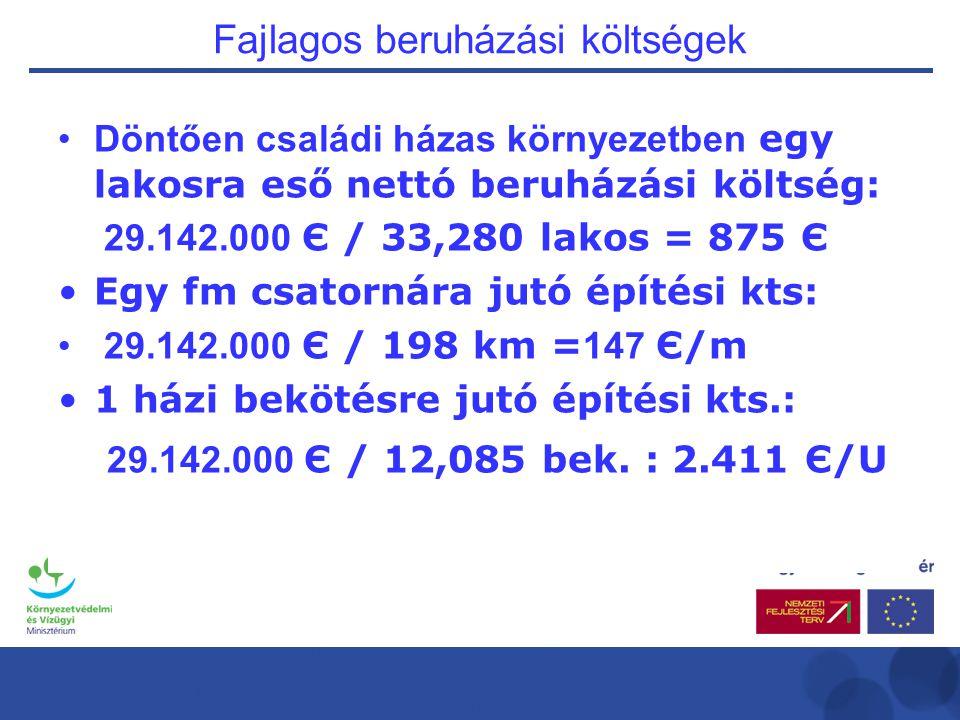 Fajlagos beruházási költségek •Döntően családi házas környezetben egy lakosra eső nettó beruházási költség: 29.142.000 Є / 33,280 lakos = 875 Є •Egy fm csatornára jutó építési kts: • 29.142.000 Є / 198 km = 147 Є/m •1 házi bekötésre jutó építési kts.: 29.142.000 Є / 12,085 bek.