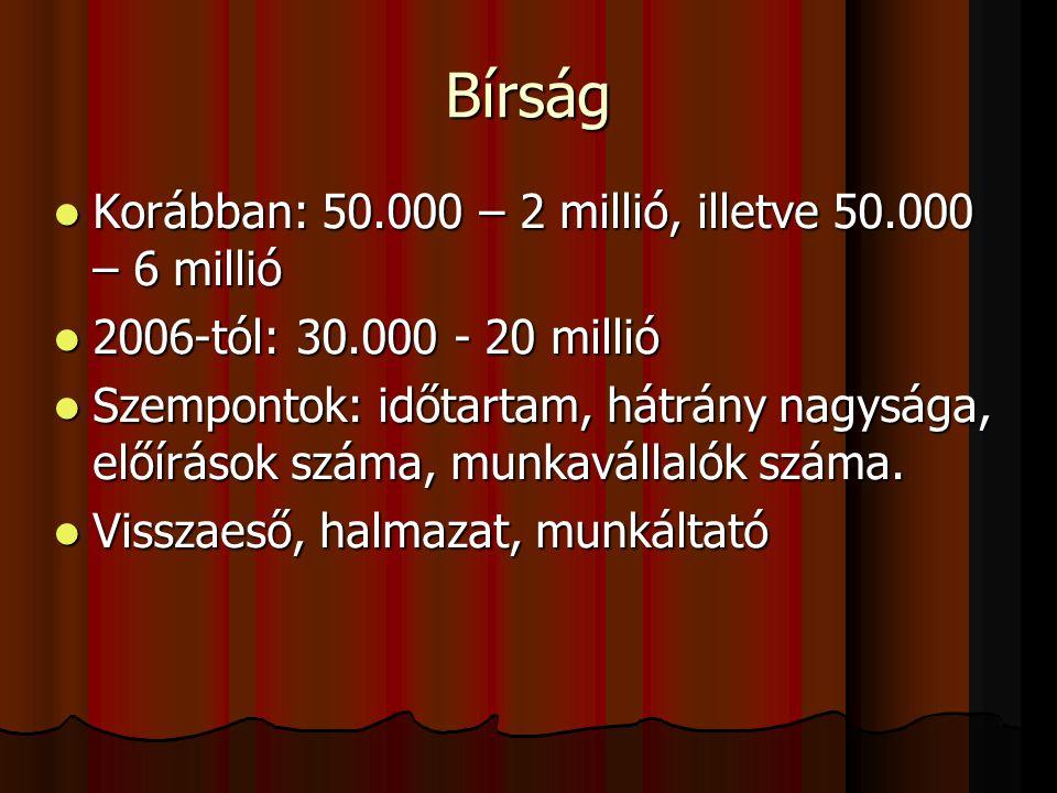 Bírság  Korábban: 50.000 – 2 millió, illetve 50.000 – 6 millió  2006-tól: 30.000 - 20 millió  Szempontok: időtartam, hátrány nagysága, előírások száma, munkavállalók száma.