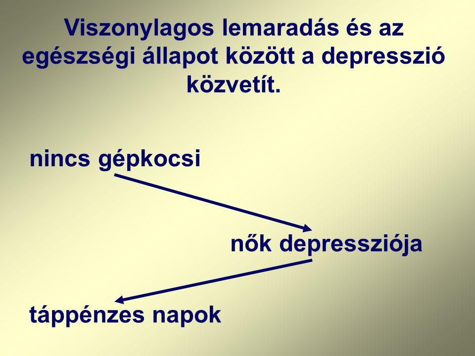Viszonylagos lemaradás és az egészségi állapot között a depresszió közvetít.