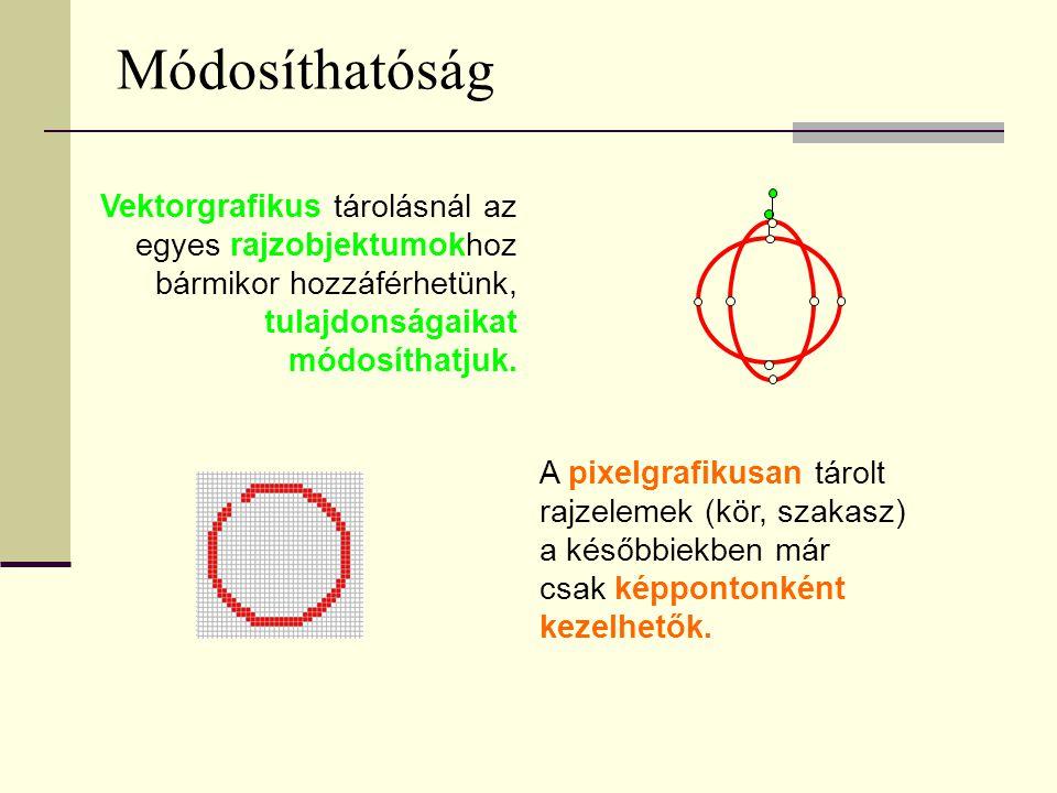 Módosíthatóság Vektorgrafikus tárolásnál az egyes rajzobjektumokhoz bármikor hozzáférhetünk, tulajdonságaikat módosíthatjuk. A pixelgrafikusan tárolt