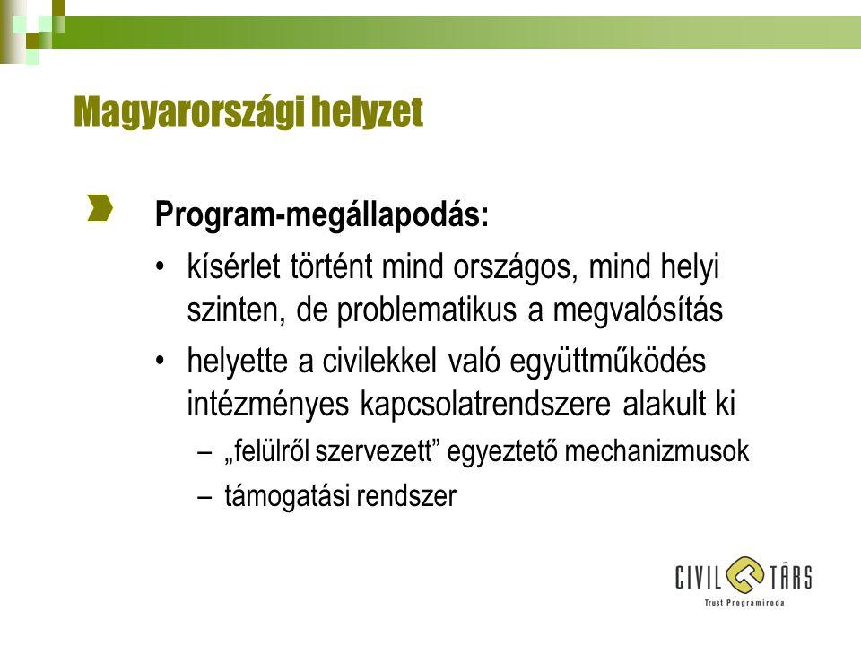 """Magyarországi helyzet Program-megállapodás: •kísérlet történt mind országos, mind helyi szinten, de problematikus a megvalósítás •helyette a civilekkel való együttműködés intézményes kapcsolatrendszere alakult ki –""""felülről szervezett egyeztető mechanizmusok –támogatási rendszer"""