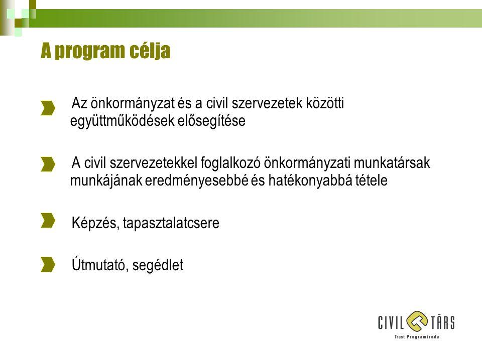 A program célja Az önkormányzat és a civil szervezetek közötti együttműködések elősegítése A civil szervezetekkel foglalkozó önkormányzati munkatársak munkájának eredményesebbé és hatékonyabbá tétele Képzés, tapasztalatcsere Útmutató, segédlet