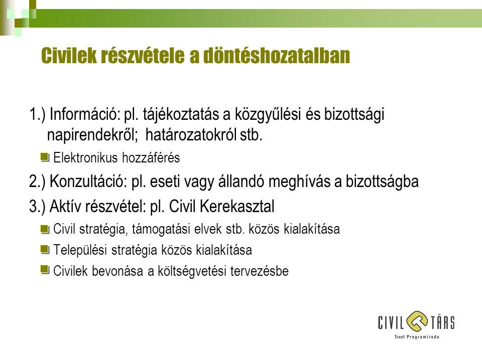 Civilek részvétele a döntéshozatalban 1.) Információ: pl.
