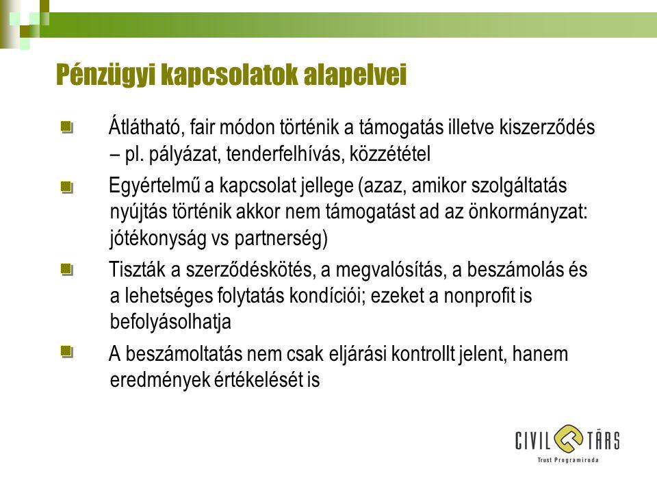 Pénzügyi kapcsolatok alapelvei Átlátható, fair módon történik a támogatás illetve kiszerződés – pl.