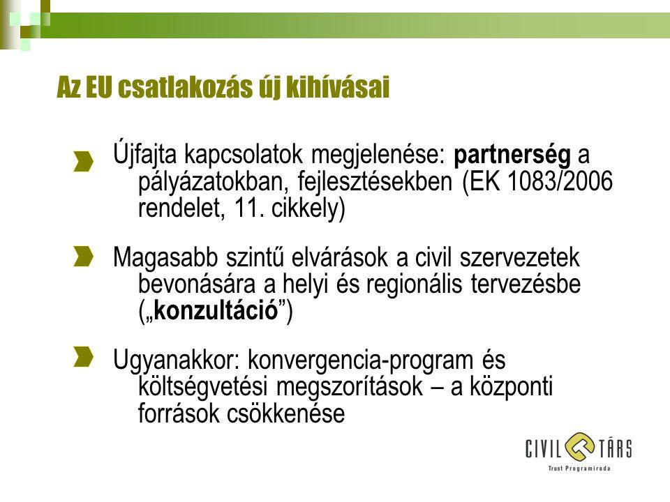 Az EU csatlakozás új kihívásai Újfajta kapcsolatok megjelenése: partnerség a pályázatokban, fejlesztésekben (EK 1083/2006 rendelet, 11.