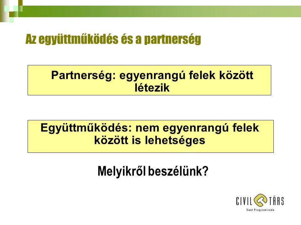 Az együttműködés és a partnerség Partnerség: egyenrangú felek között létezik Együttműködés: nem egyenrangú felek között is lehetséges Melyikről beszélünk