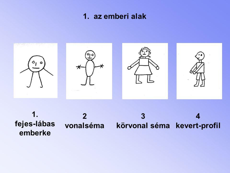 1. az emberi alak 1. fejes-lábas emberke 2 vonalséma 3 körvonal séma 4 kevert-profil