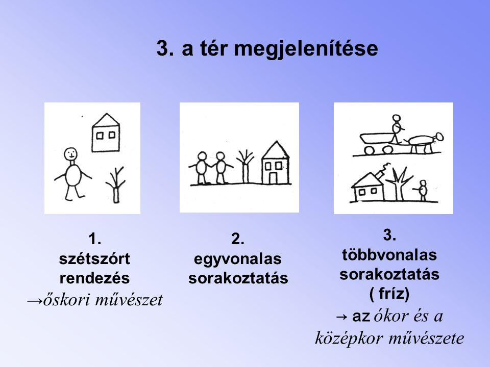 3. a tér megjelenítése 1. szétszórt rendezés → őskori művészet 2. egyvonalas sorakoztatás 3. többvonalas sorakoztatás ( fríz) → az ókor és a középkor