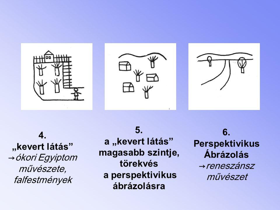 """4. """"kevert látás"""" →ókori Egyiptom művészete, falfestmények 5. a """"kevert látás"""" magasabb szintje, törekvés a perspektivikus ábrázolásra 6. Perspektivik"""