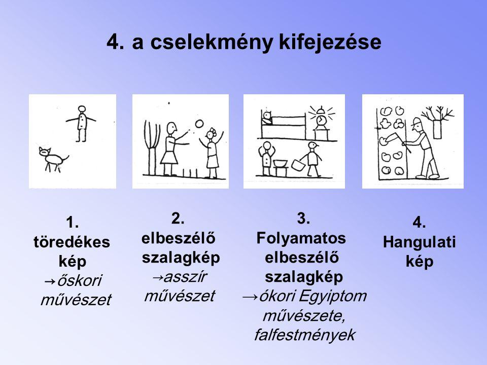 4. a cselekmény kifejezése 1. töredékes kép →őskori művészet 2. elbeszélő szalagkép →asszír művészet 3. Folyamatos elbeszélő szalagkép → ókori Egyipto