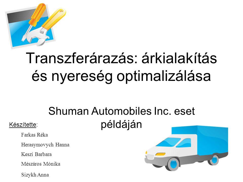 Új Használt •Feltételezve, hogy az előző évi nyereséghányadot kívánják realizálni •Transzferár: 1.657 $ Új autó eladási részleg Eladási ár (új)12 800 Beszerzési ár (új)-8 890 Használt autó beszámítása (+15%)-4 270 Transzferár1 657 Nyereség1 297 Használt autó eladási részleg Eladási ár (használt autó)3 700 Transzferár- 1 657 Felújítás költsége-1 525 Nyereség518