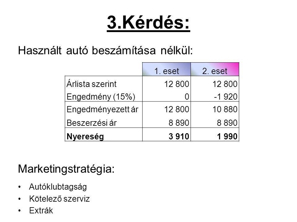 3.Kérdés: Használt autó beszámítása nélkül: Marketingstratégia: •Autóklubtagság •Kötelező szerviz •Extrák 1.