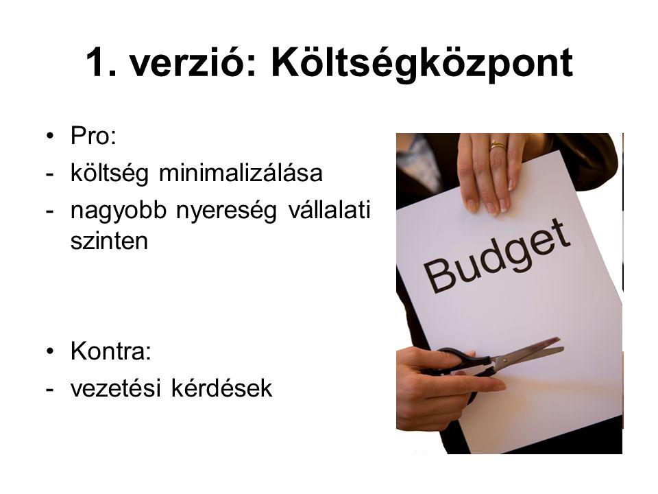 1. verzió: Költségközpont •Pro: -költség minimalizálása -nagyobb nyereség vállalati szinten •Kontra: -vezetési kérdések