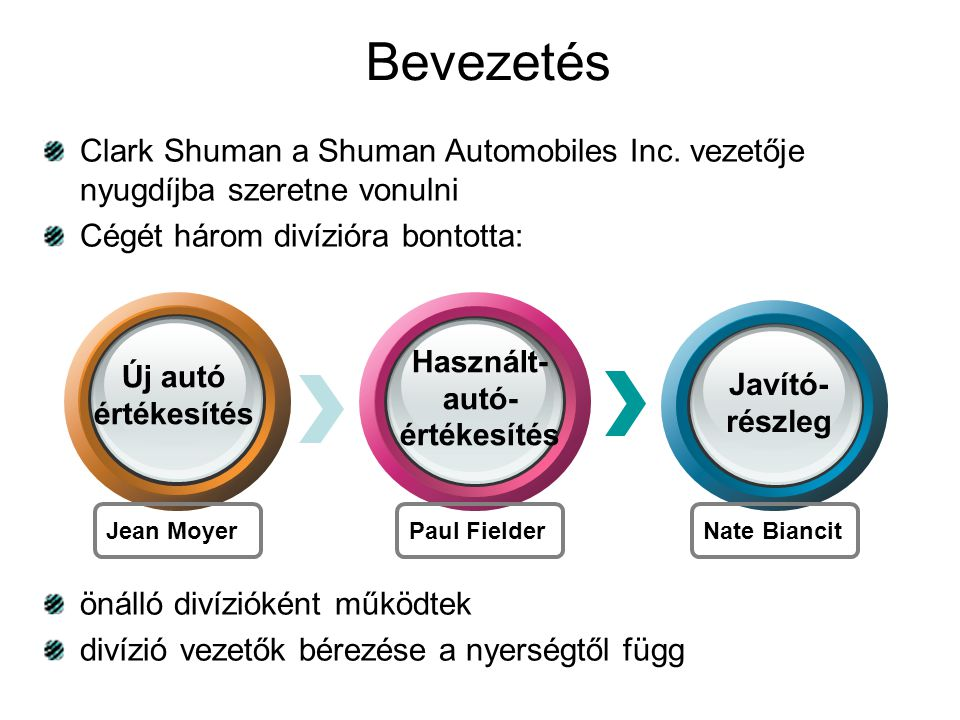 Bevezetés Új autó értékesítés Használt- autó- értékesítés Javító- részleg Clark Shuman a Shuman Automobiles Inc. vezetője nyugdíjba szeretne vonulni C