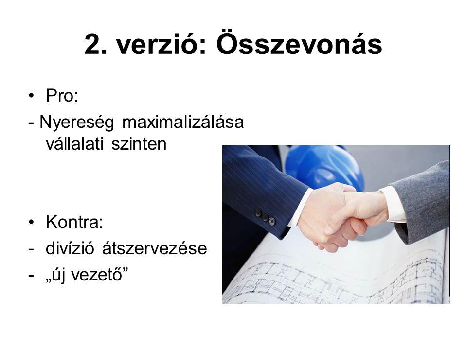 """2. verzió: Összevonás •Pro: - Nyereség maximalizálása vállalati szinten •Kontra: -divízió átszervezése -""""új vezető"""""""