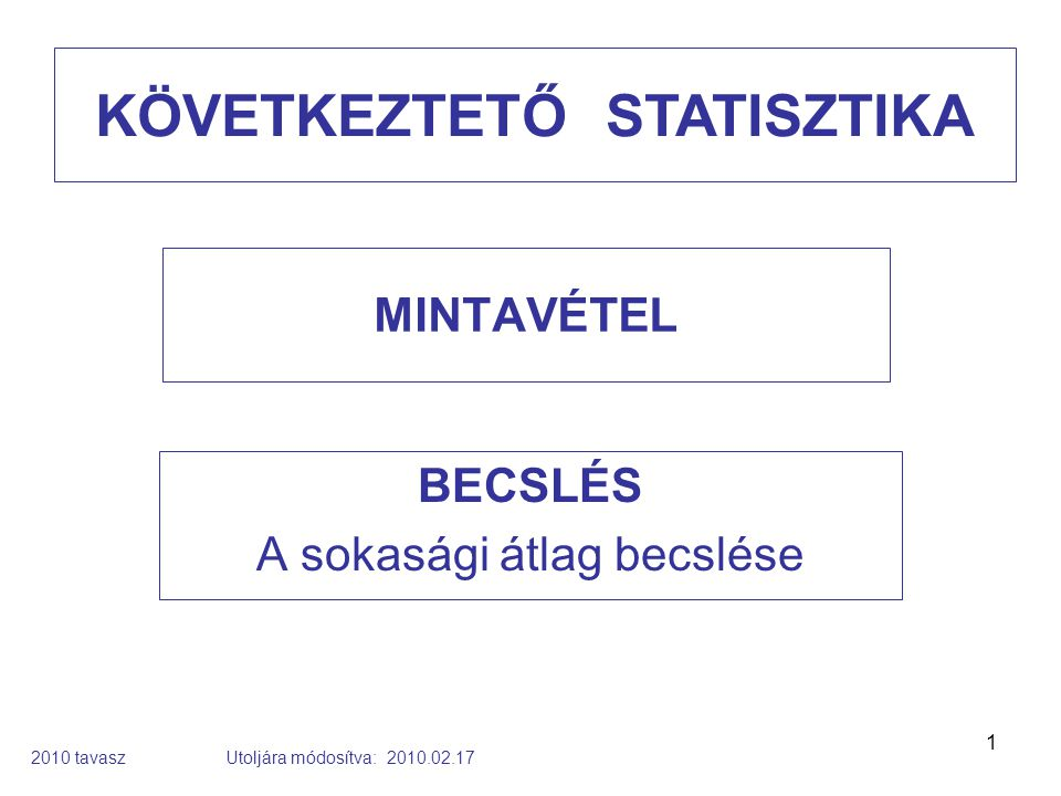 1 MINTAVÉTEL BECSLÉS A sokasági átlag becslése KÖVETKEZTETŐ STATISZTIKA 2010 tavasz Utoljára módosítva: 2010.02.17