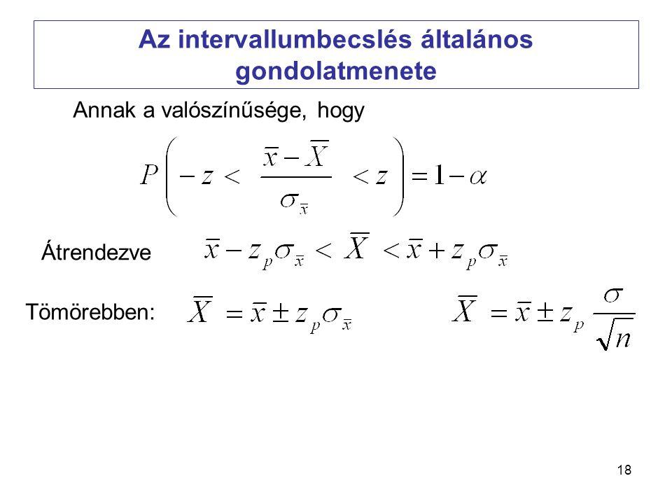 18 Az intervallumbecslés általános gondolatmenete Annak a valószínűsége, hogy Átrendezve Tömörebben: