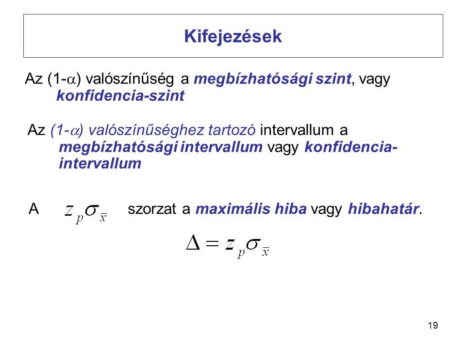 19 Kifejezések Az (1-  ) valószínűség a megbízhatósági szint, vagy konfidencia-szint Az (1-  ) valószínűséghez tartozó intervallum a megbízhatósági