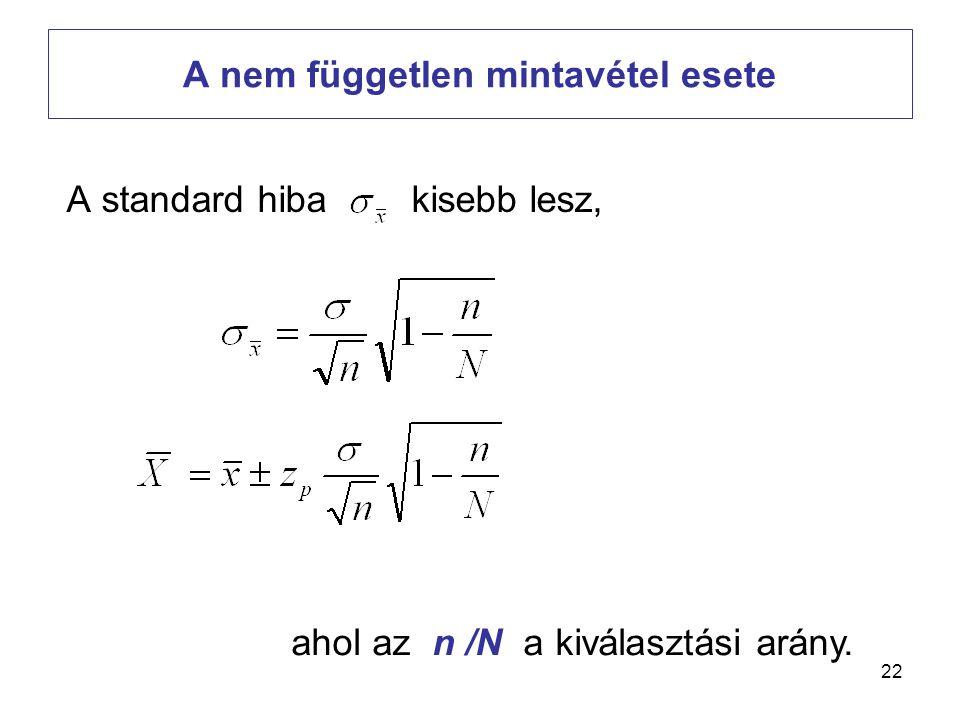 22 A nem független mintavétel esete A standard hiba kisebb lesz, ahol az n /N a kiválasztási arány.