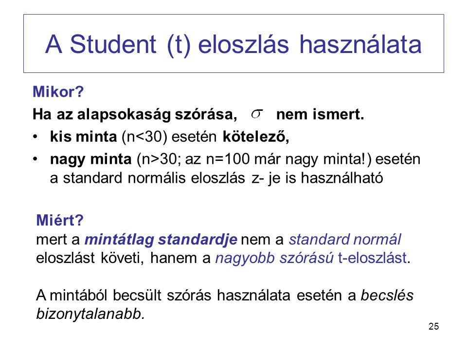 25 A Student (t) eloszlás használata Mikor? Ha az alapsokaság szórása, nem ismert. •kis minta (n<30) esetén kötelező, •nagy minta (n>30; az n=100 már