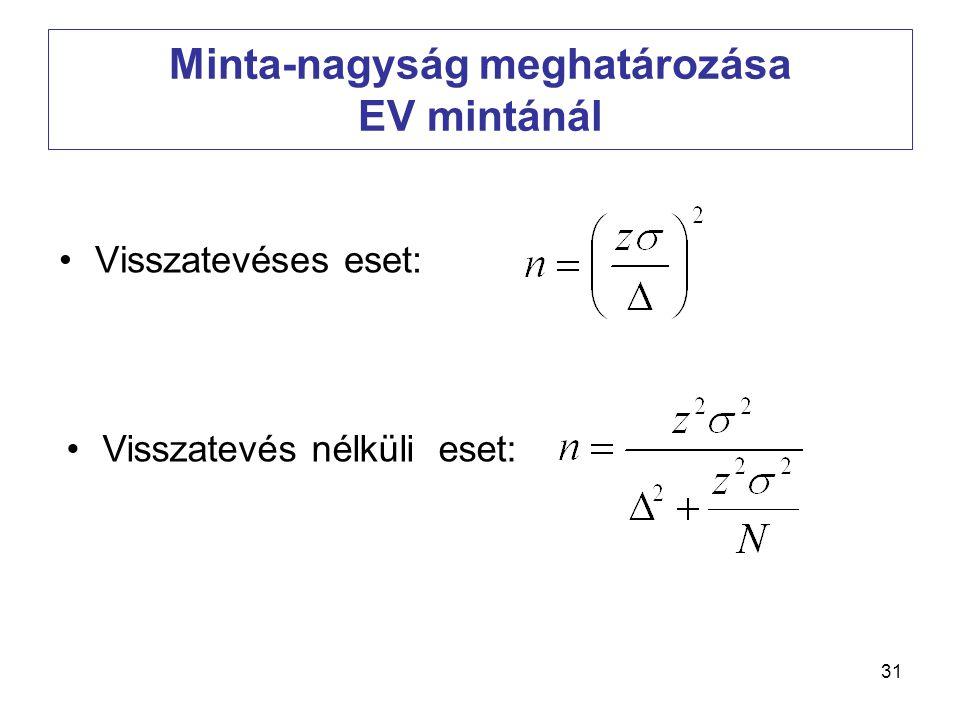 31 Minta-nagyság meghatározása EV mintánál •Visszatevéses eset: •Visszatevés nélküli eset: