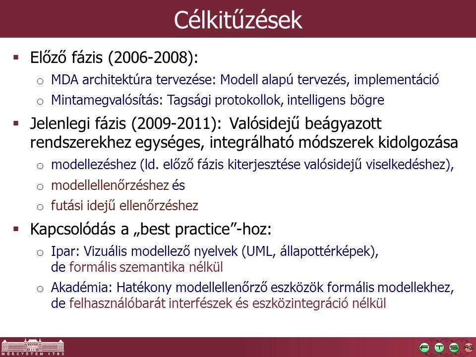 Célkitűzések  Előző fázis (2006-2008): o MDA architektúra tervezése: Modell alapú tervezés, implementáció o Mintamegvalósítás: Tagsági protokollok, i