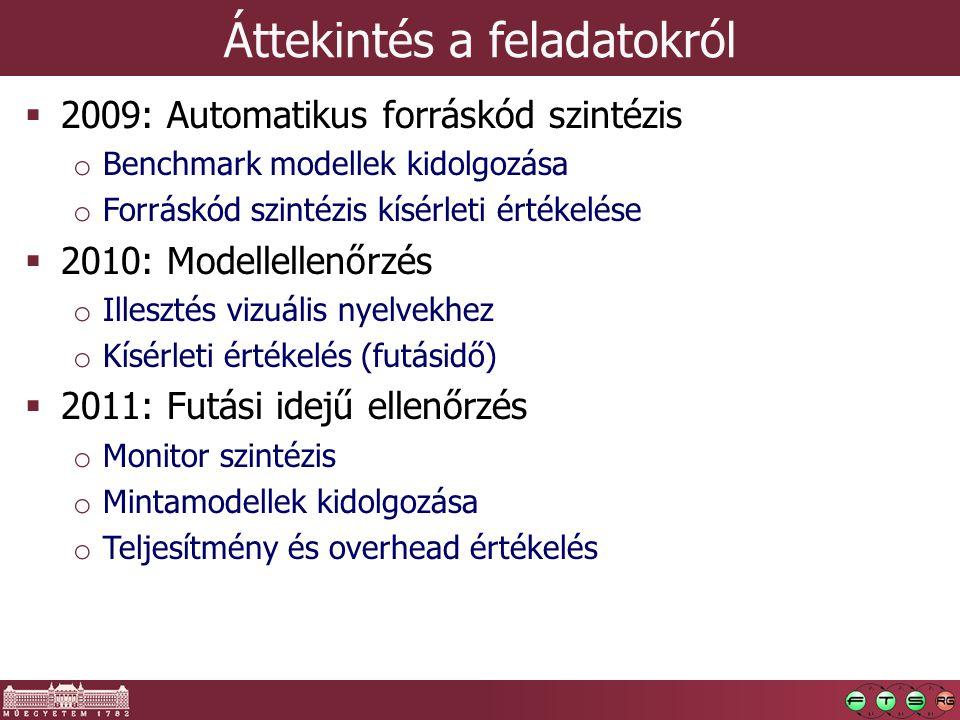 Áttekintés a feladatokról  2009: Automatikus forráskód szintézis o Benchmark modellek kidolgozása o Forráskód szintézis kísérleti értékelése  2010: