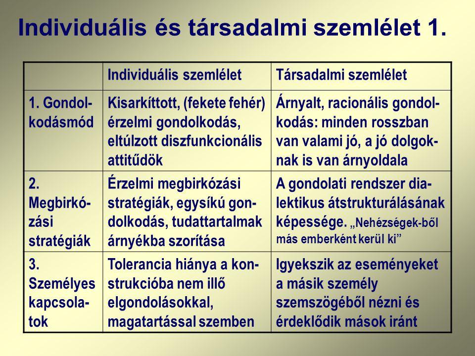 Individuális és társadalmi szemlélet 1. Individuális szemléletTársadalmi szemlélet 1.