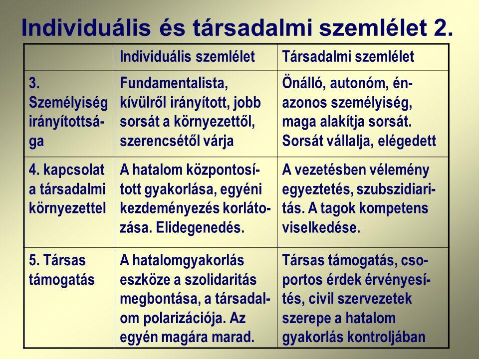 Individuális és társadalmi szemlélet 2. Individuális szemléletTársadalmi szemlélet 3.
