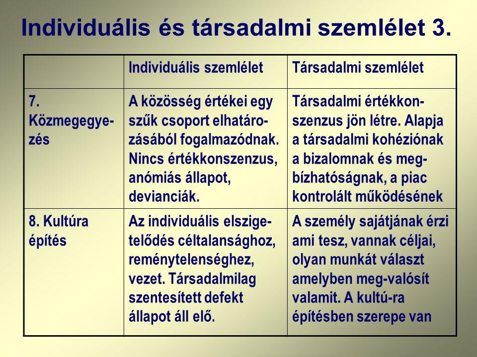 Individuális és társadalmi szemlélet 3. Individuális szemléletTársadalmi szemlélet 7.
