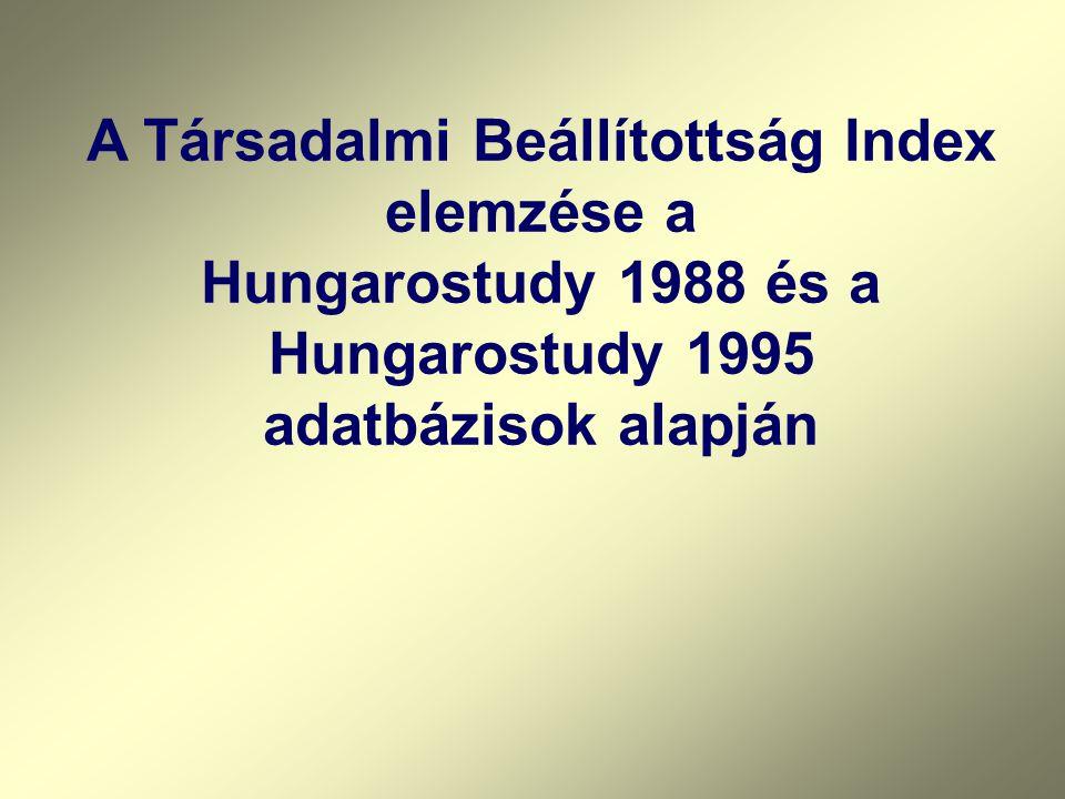 A Társadalmi Beállítottság Index elemzése a Hungarostudy 1988 és a Hungarostudy 1995 adatbázisok alapján