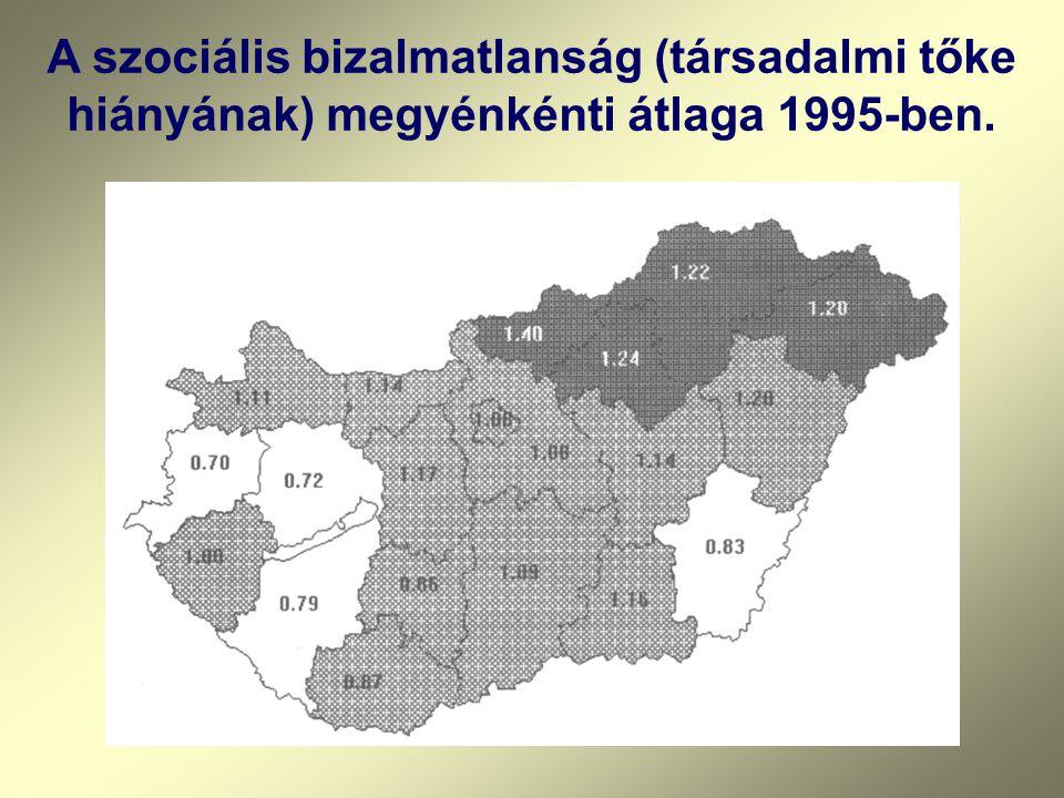 A szociális bizalmatlanság (társadalmi tőke hiányának) megyénkénti átlaga 1995-ben.